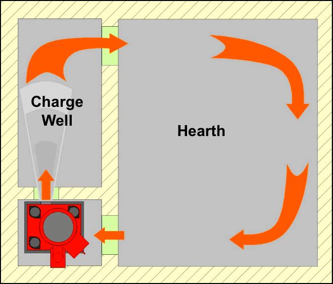 Overhead view - circulation pump diagram